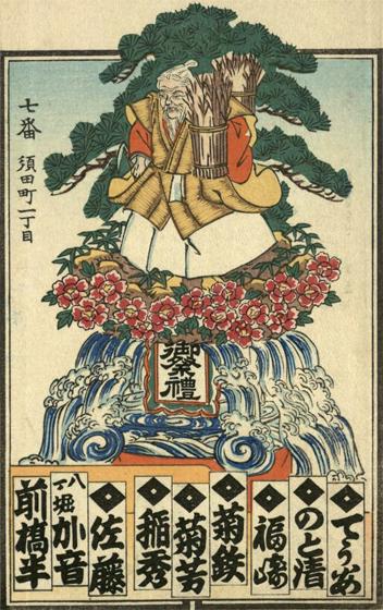 神田祭礼之図